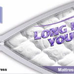 Protect-A-Bed Long Live Your Mattress $30,000 Sweepstakes!