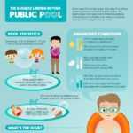 Public Pool Safety – What Is Lurking In Your Public Pool?