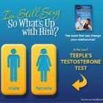 Teeple's Testosterone Test Blog App and Date Night Giveaway!