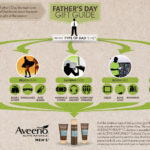 Handy Father's Day Gift Guide
