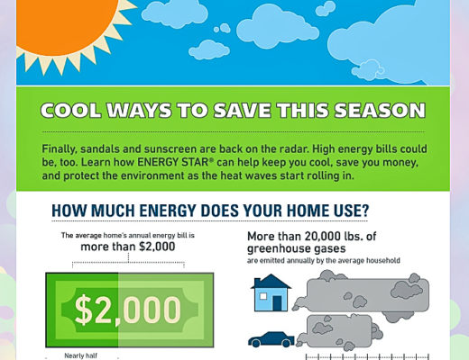 Cool Ways To Save With Energy Star