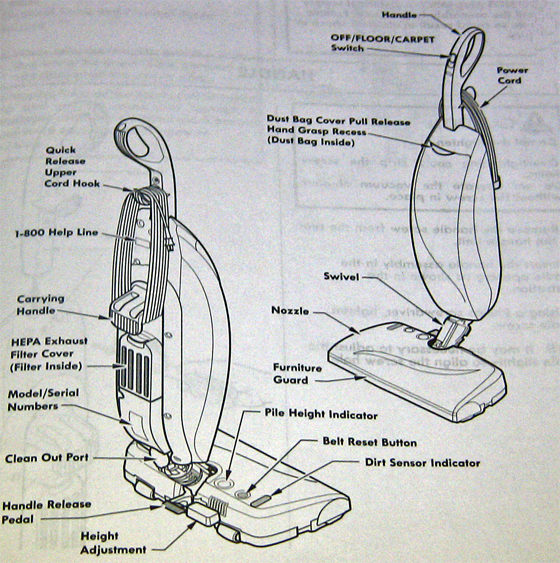 Kenmore Progressive Glide Upright Swivel Vacuum Review