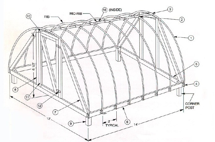 DIY 12 Ft. By 14 Ft. PVC Greenhouse For $100!   A Happy Hippy Mom