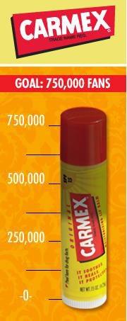 Carmex Milestones