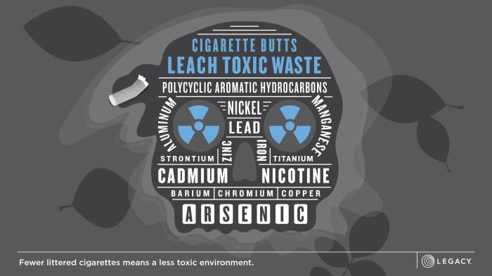 Legacy Toxic Waste Image