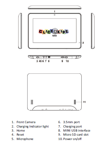 Clickn Kids Tablet Glance