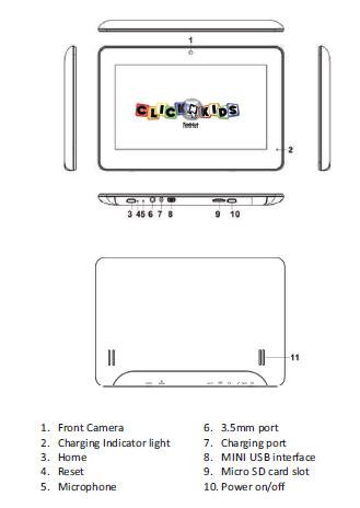 Clickn Kids Tablet Glance