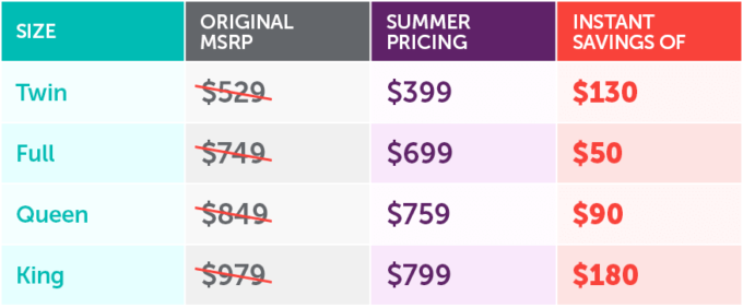 Price-Chart_Zaahn