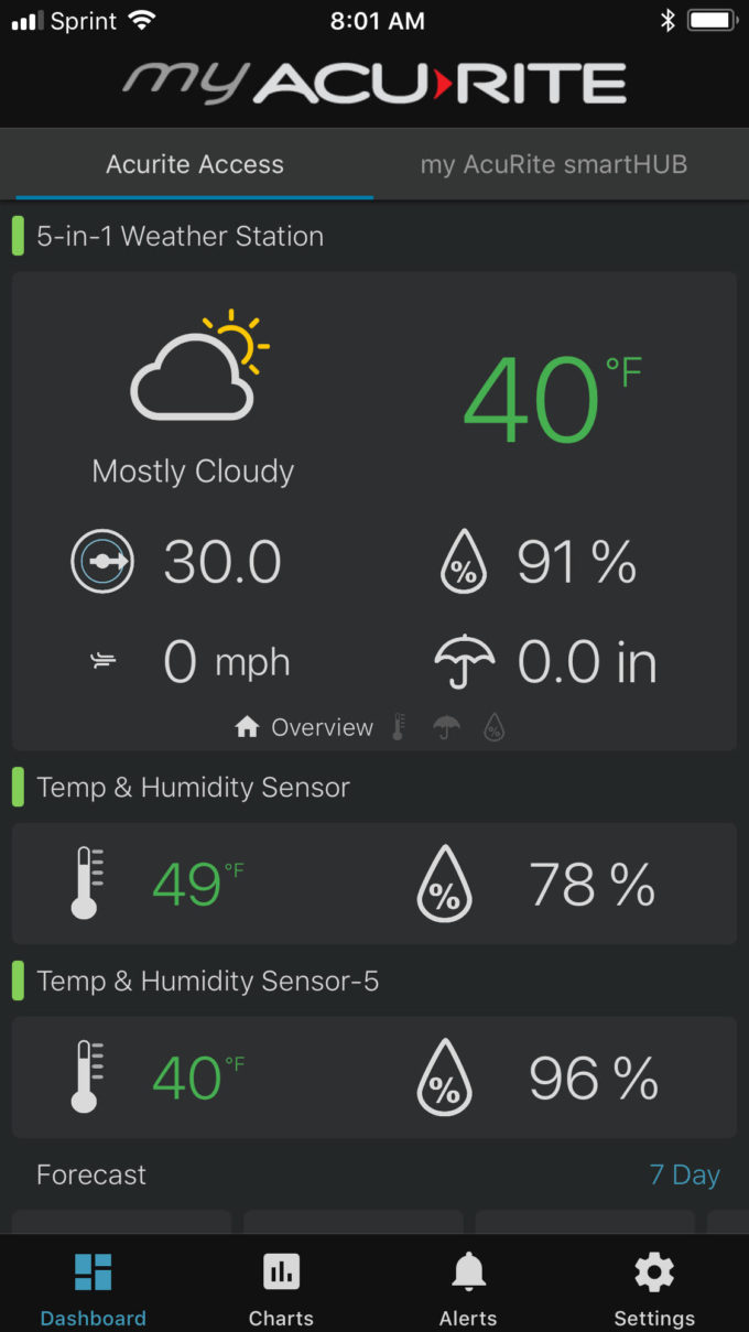 AcuRite PRO+ 5-in-1 Weather Station with High Definition